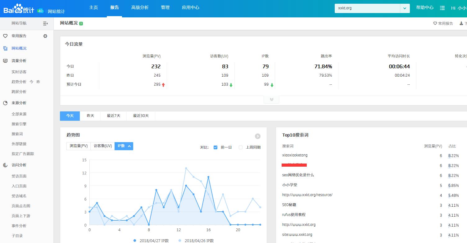 seo统计_宁波seo|研究与分享宁波seo优化技术_seo统计