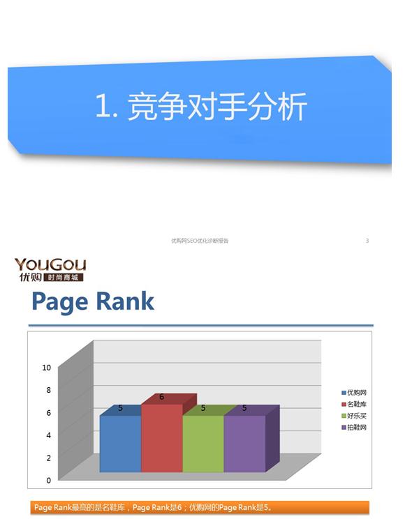 吕虎军的网站SEO诊断完整内容2