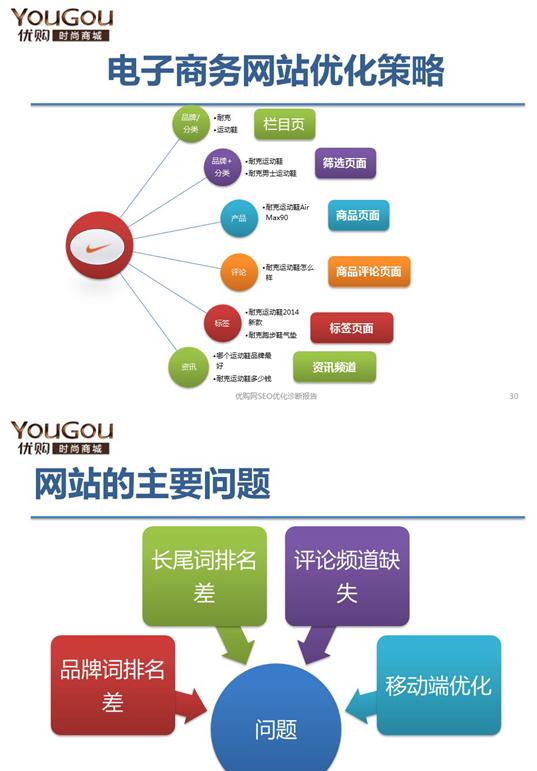 吕虎军的网站SEO诊断完整内容15