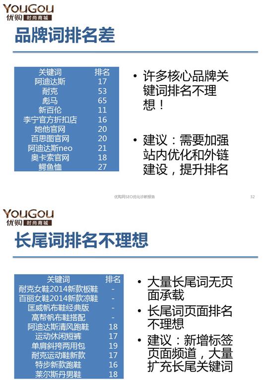 吕虎军的网站SEO诊断完整内容16