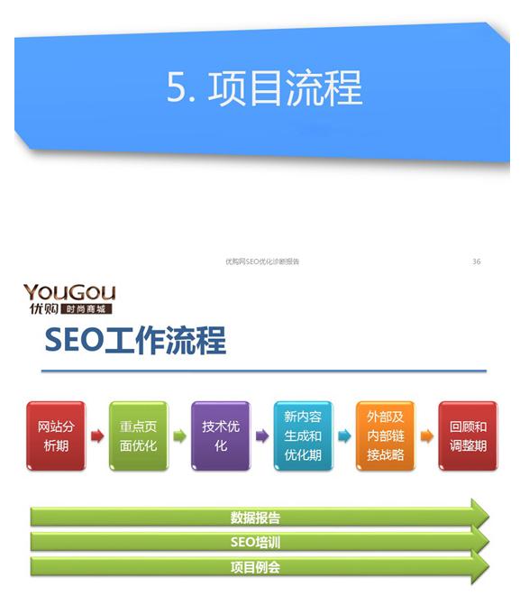 吕虎军的网站SEO诊断完整内容18