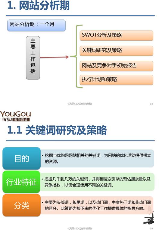 吕虎军的网站SEO诊断完整内容19