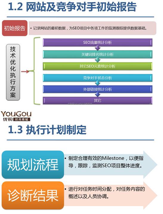 吕虎军的网站SEO诊断完整内容20