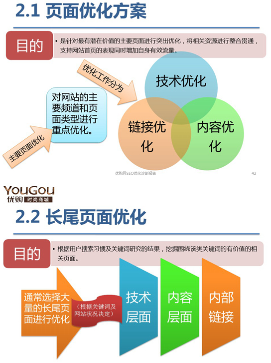 吕虎军的网站SEO诊断完整内容21