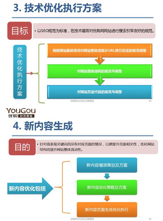 吕虎军的网站SEO诊断完整内容22