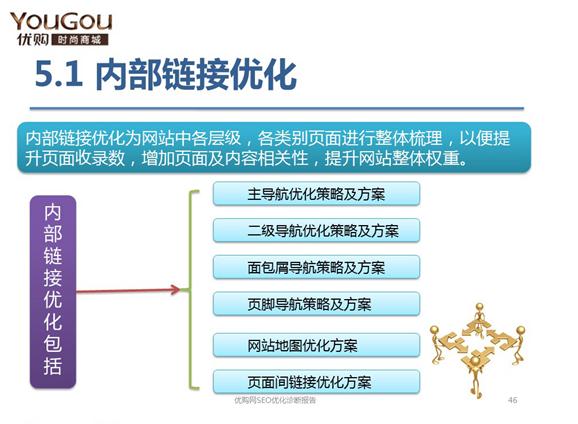 吕虎军的网站SEO诊断完整内容23