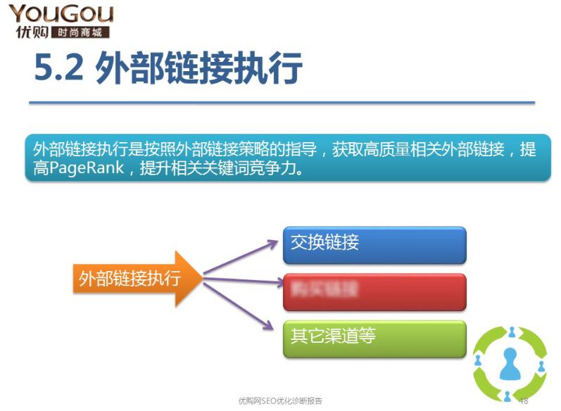 吕虎军的网站SEO诊断完整内容24