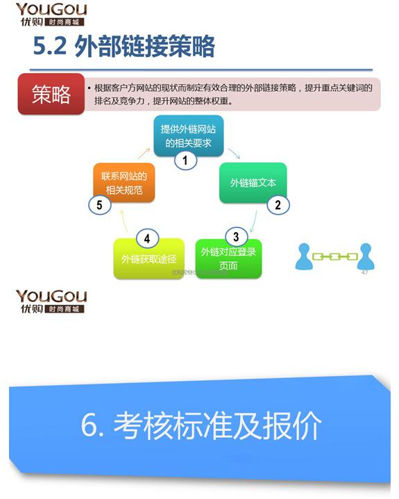 吕虎军的网站SEO诊断完整内容25