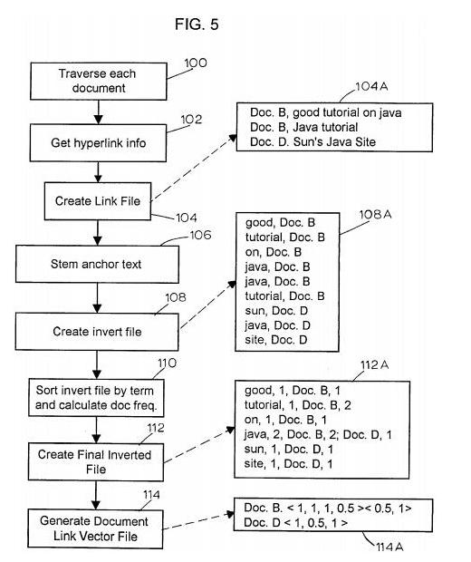附图5将描述附图2中的索引引擎40的运行