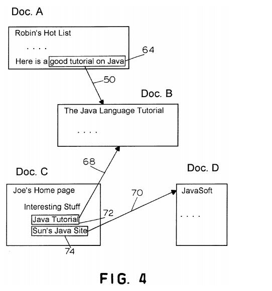 附图4是一副简单超文本系统制图