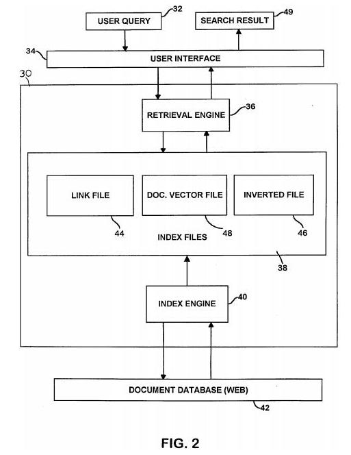 本发明的索引与检索系统30的通用结构